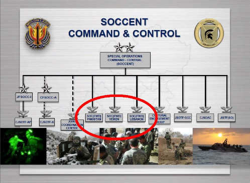 Special Operations Command Central (SOCCENT) briefing slide by Col. Joe Osborne, showing SOC FWD elements